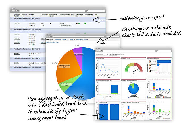 Reports-Charts-Dashboards-2